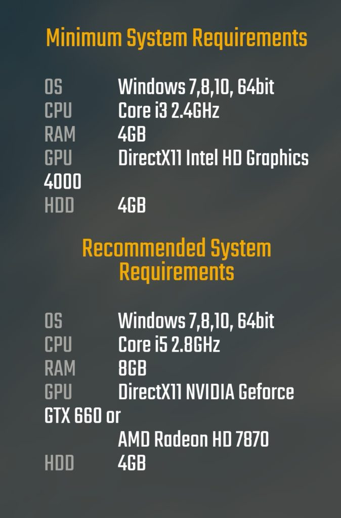 Minimum requirements in PUBG PC Lite